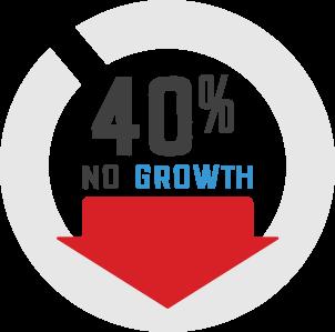 40% no growth